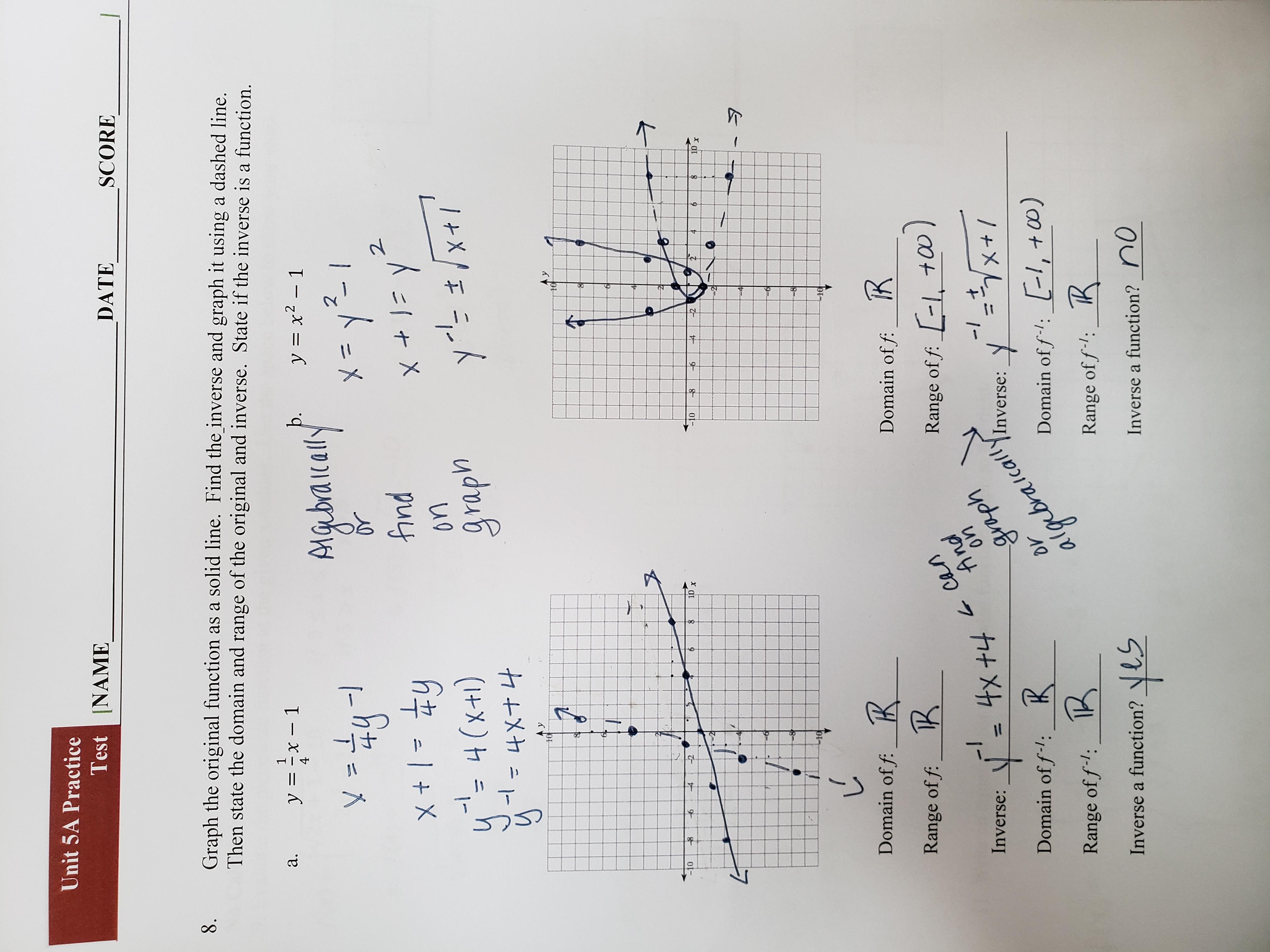 Fravel Dan Math Cp Algebra 2