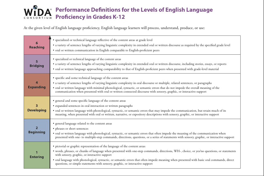 esl   curriculum overview