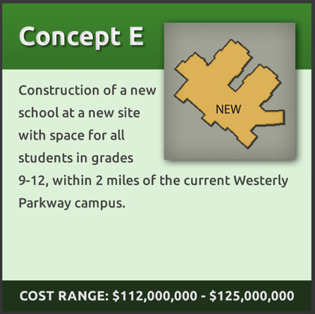 Concept E: Construction of a new school at a new site with space for all students 9-12 within 2 miles.