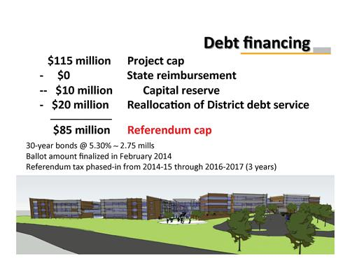 Debt Financing for the project