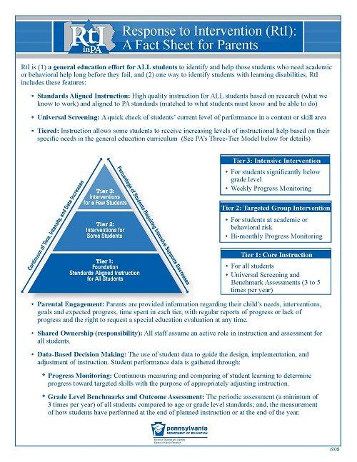RtII Paeent Info Sheet