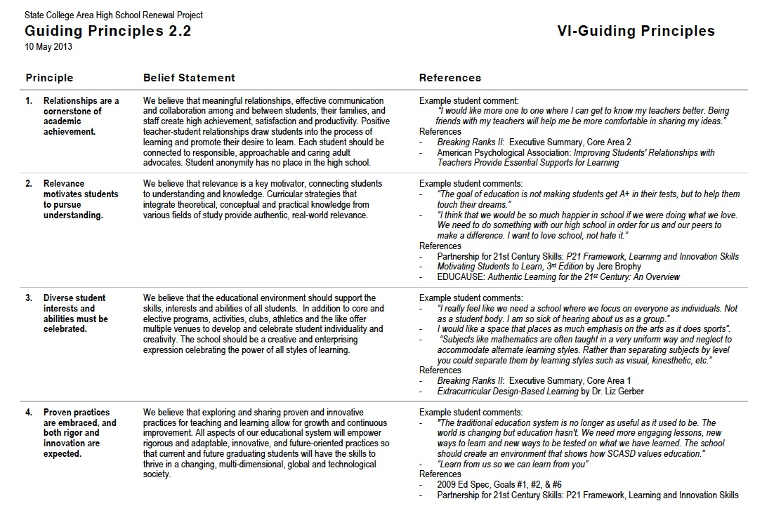 Guidance in Education: Principles, Need and Objectives