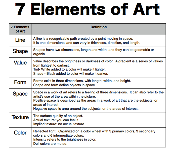 Elements Of Art Definition : Gazda molly art elements and principles definitions