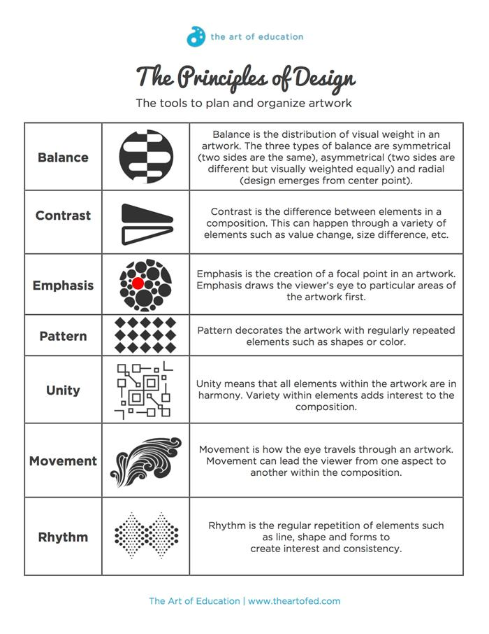 The Elements And Principles Of Visual Design : Gazda molly art elements and principles definitions